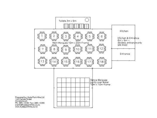 Event Planning Christchurch
